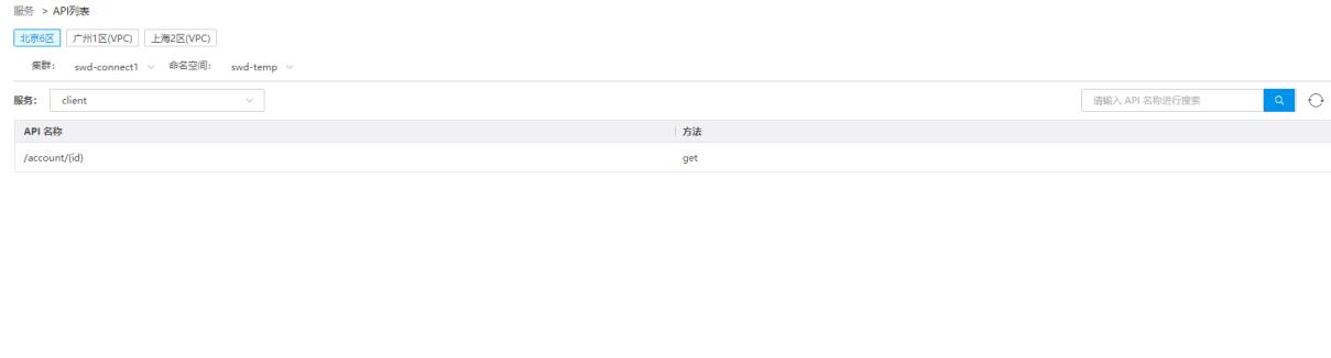 查看API列表