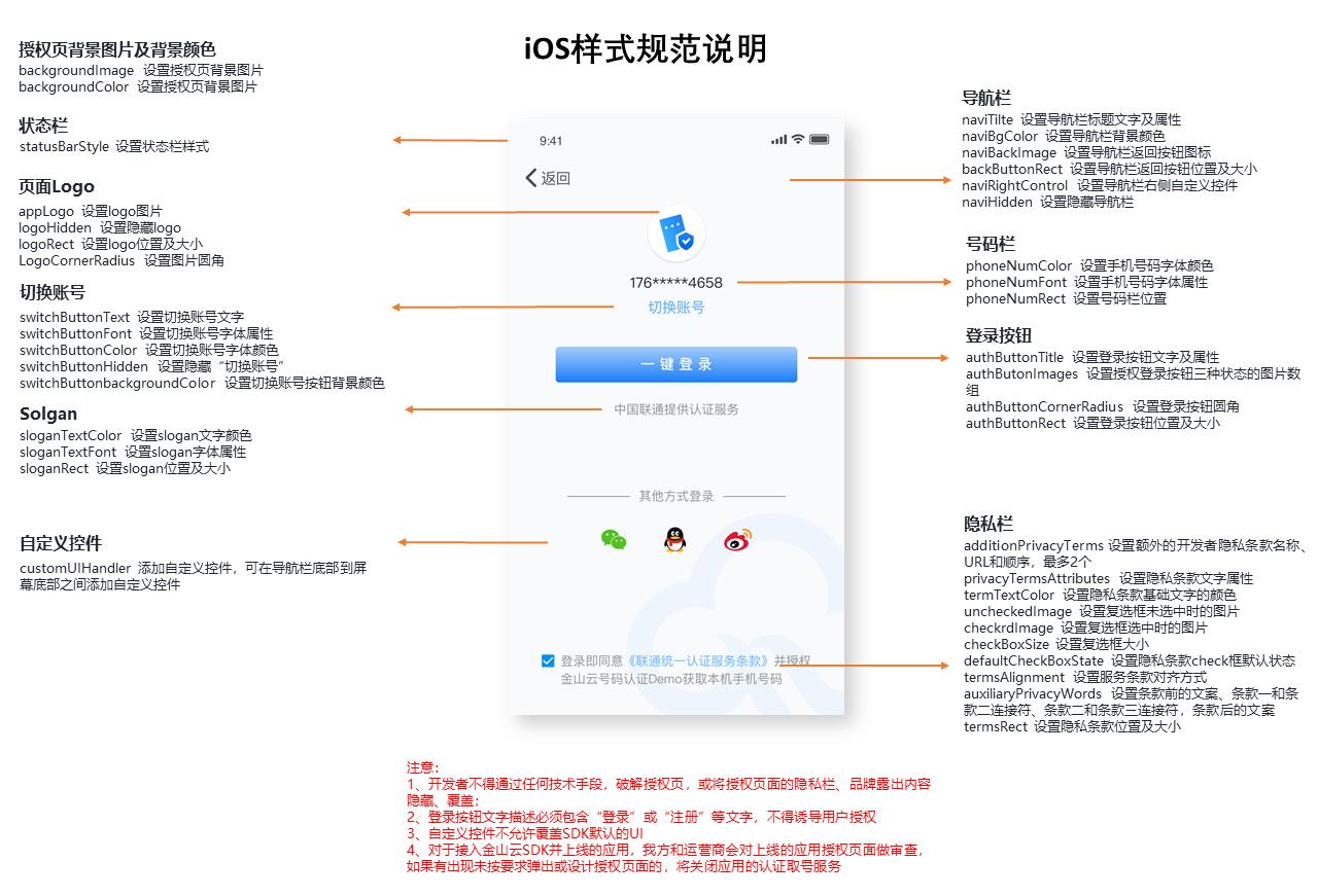 授权页面 UI 修改